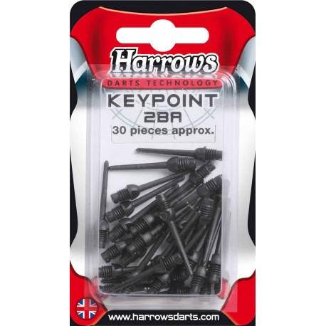 Keypoint 2BA